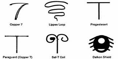 انواع IUD